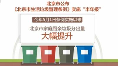 """北京 生活垃圾""""半年報"""":廚余垃圾分出量大幅提升"""