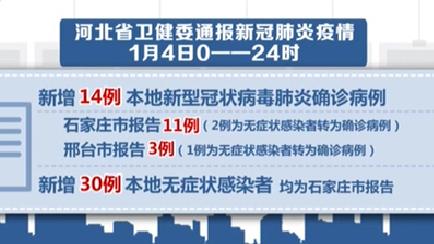 河北:1月4日新增本土新冠肺炎確診14例