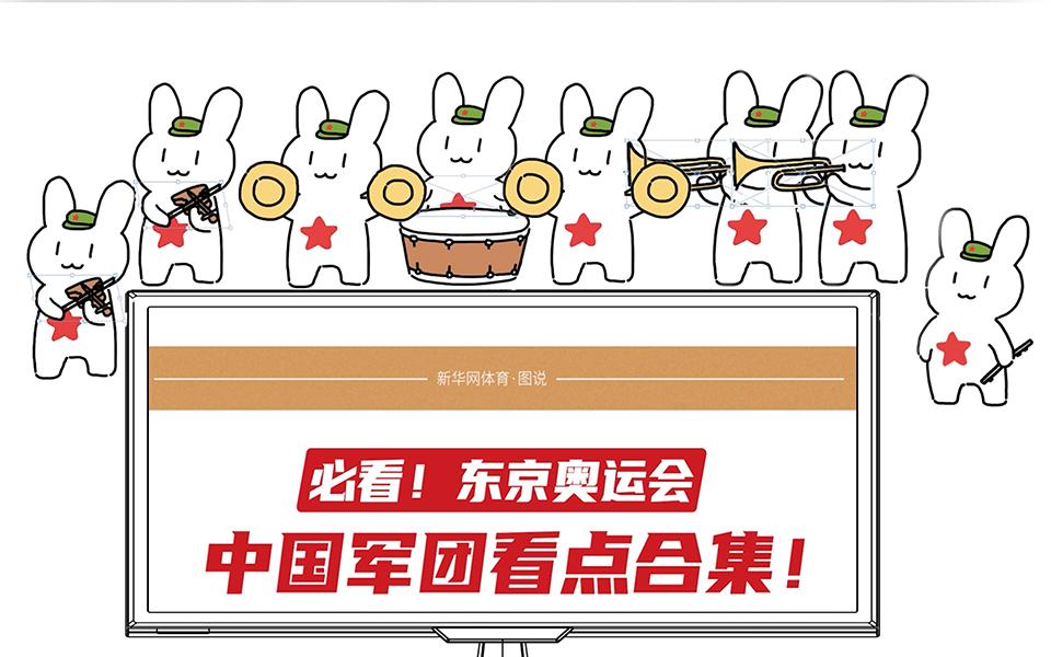 小兔帶你了解東京奧運會中國軍團看點