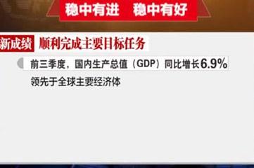 2015年中國經濟 穩中有進穩中有好
