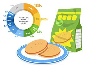 """警惕食品安全死角:進口食品也別都進""""口"""""""