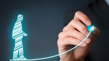 投資者適當性管理辦法實施
