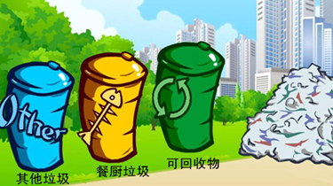 新西蘭:垃圾分類錯誤或遭拒收