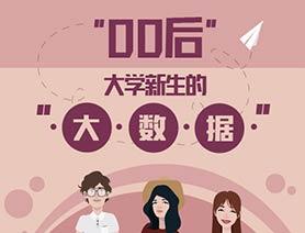 """""""00後""""大學新生的""""大數據"""""""