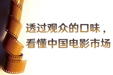 透過觀眾的口味,看懂中國電影市場