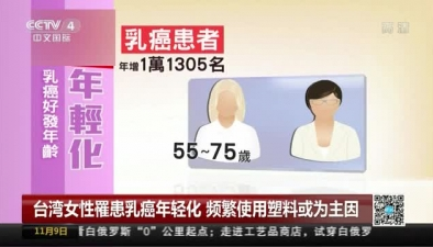 臺灣女性罹患乳癌年輕化 頻繁使用塑料或為主因