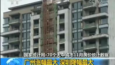 11個熱點城市新房價格同比下降