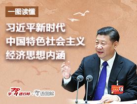 習近平新時代中國特色社會主義經濟思想內涵