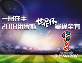 一圖在手 2018俄羅斯世界杯賽程全有