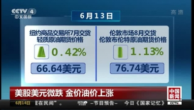 美股美元微跌 金價油價上漲
