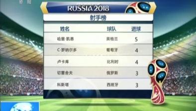 2018俄羅斯世界杯:射手榜情況