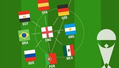 """俄羅斯世界杯:球迷們討論的""""世界杯定律"""""""