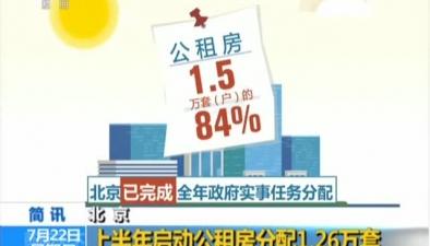 北京:上半年啟動公租房分配1.26萬套