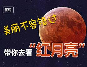 """美麗不容錯過 帶你去看""""紅月亮"""""""