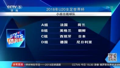 2018年U20女足世界杯八強對陣