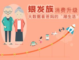 """銀發族消費升級 大數據看爸媽的""""潮生活"""""""