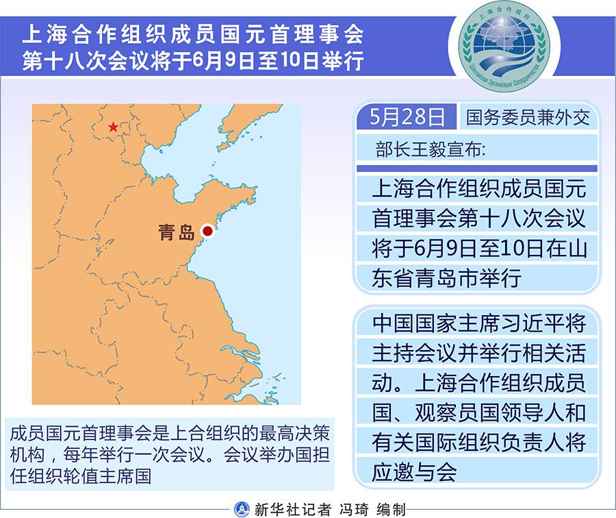 王毅宣布,上海合作组织成员国元首理事会第十八次会议将于6月9日至10日在山东省青岛市举行。中国国家主席习近平将主持会议并举行相关活动。上海合作组织成员国、观察员国领导人和有关国际组织负责人将应邀与会。