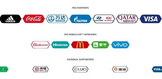 """没有中国队的世界杯,为何成了中国企业的""""盛宴""""?"""