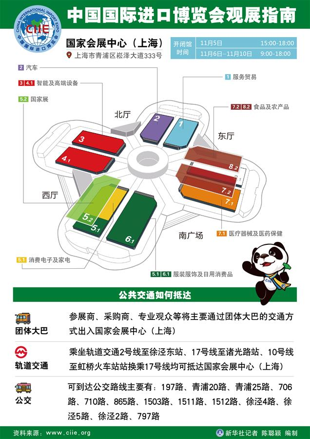 (图表)[聚焦进口博览会]中国国际进口博览会观展指南