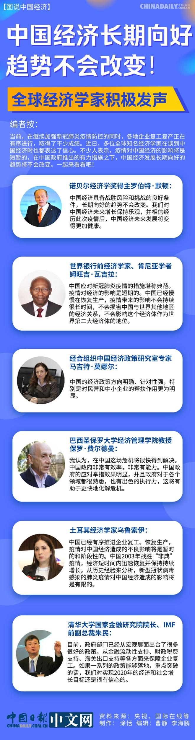 在家上网怎么赚钱:中国经济长期向好趋势不会改变!全球经济学家