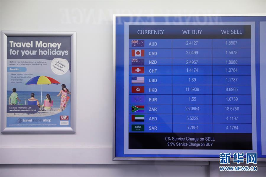 (国际)(2)英镑对美元汇率跌至35年最低点