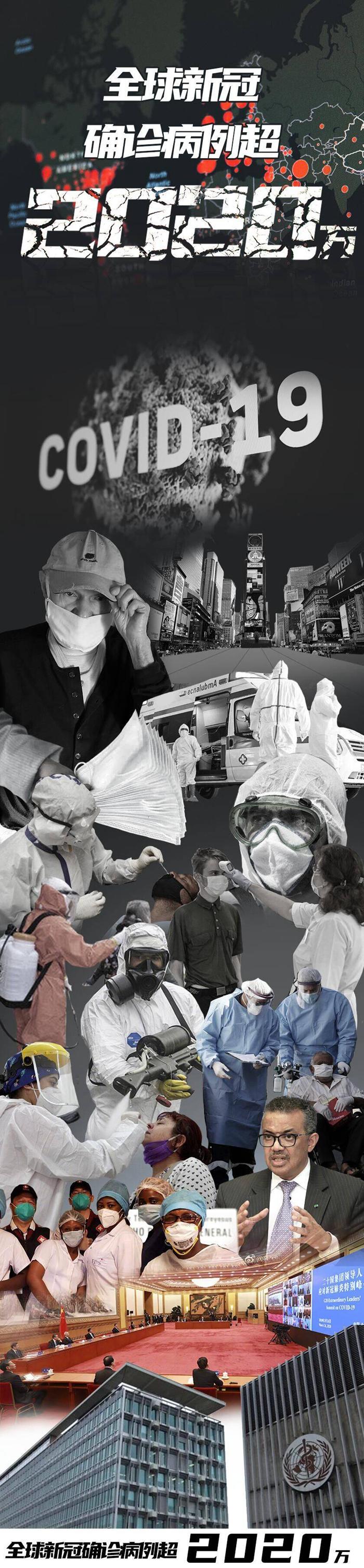 世界抗疫之战的启示:全球新冠确诊病例破2020万的背后