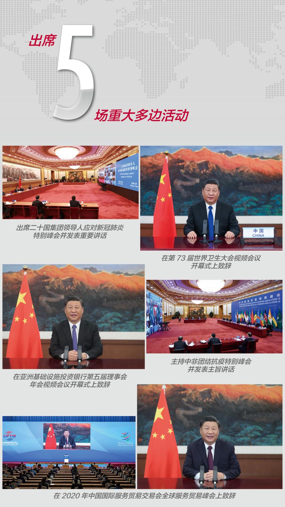 《【恒耀平台官网注册】亲力亲为 共克时艰!中国元首外交的抗疫最强音》