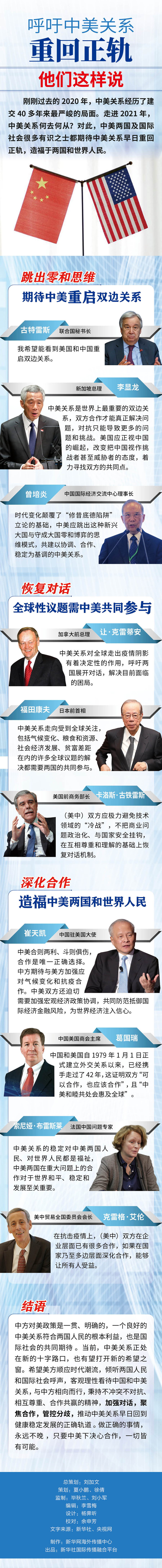 [diagram] they call on China US relations to get back on track, they say