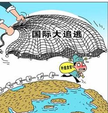 近期中国反腐六大热词