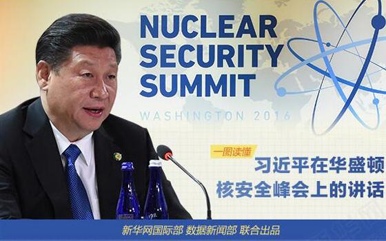一圖讀懂習近平在華盛頓核安全峰會上的講話