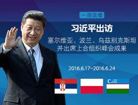 習近平出訪塞爾維亞、波蘭、烏茲別克斯坦並出席上合組織峰會成果