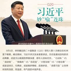 """G20習近平妙""""喻""""連珠"""