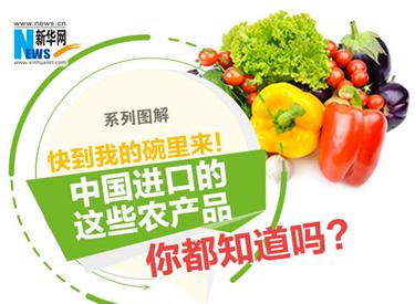 中国入口的这些农产物,你都晓得吗?