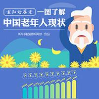 重陽話暮老:一圖了解中國老年人現狀