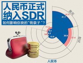 """【G20係列圖解】 人民幣正式納入SDR 如何影響你我的""""錢袋子""""?"""