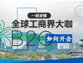 一圖讀懂:全球工商界大咖B20如何開會